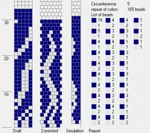 Схемы тонких жгутов