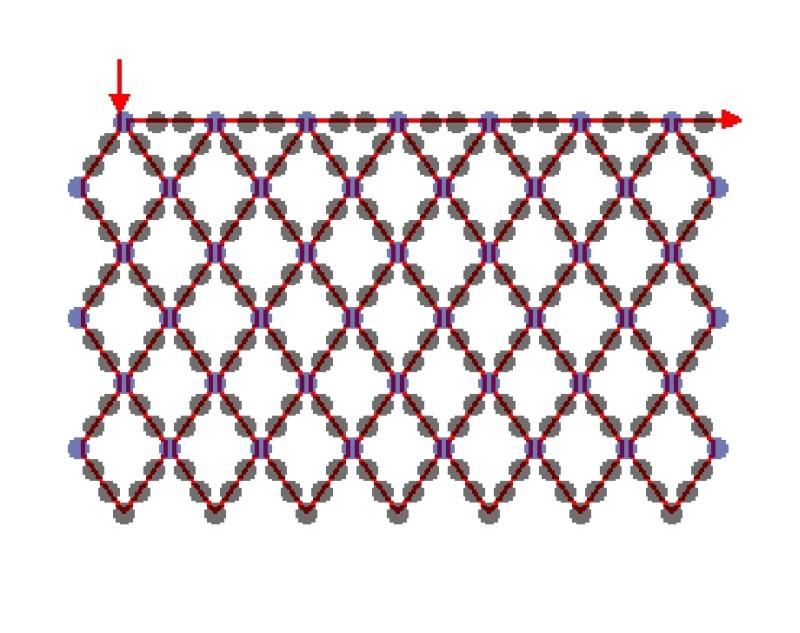 Схемы сеток
