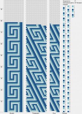 Схемы комплектов (жгуты и
