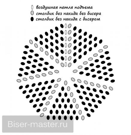 """Сумочка-монетница """"Бирюзовый цветок"""""""