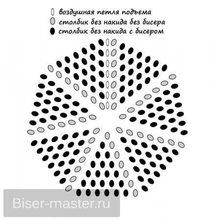 Сумочка-монетница Бирюзовый цветок - Бисерные мастер-классы